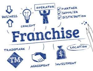 List Of Franchises In South Africa